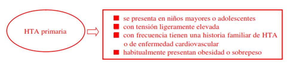 sintomas de tension alta en niños